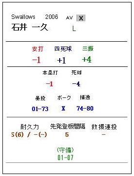 Ikkyuu_2006_img