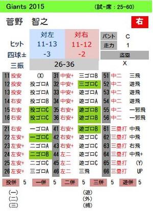 2015sugano_2