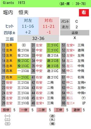 Horiuchi73
