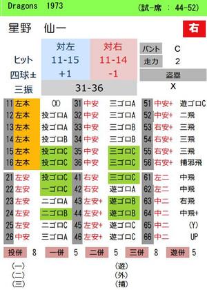 Hoshino73