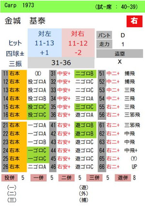 Kaneshiro73