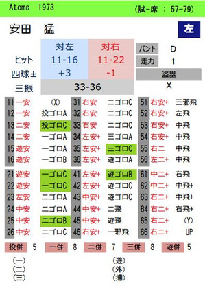 Yasuda73