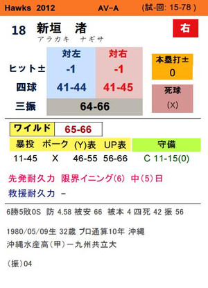 Aragaki2012