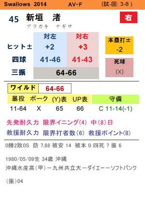 Aragaki2014