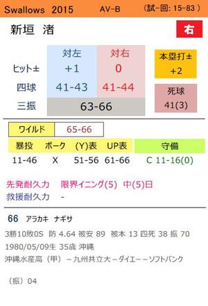 Aragaki2015