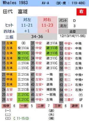 83w_tashiro_jpg