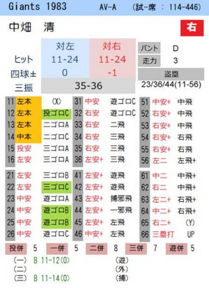 83g_nakahata