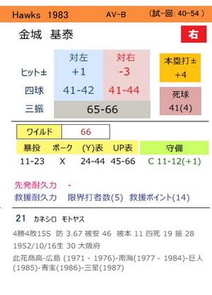 83h_kaneshiro