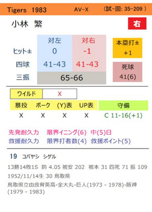 83t_kobayashi