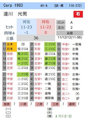 83c_tatsukawa