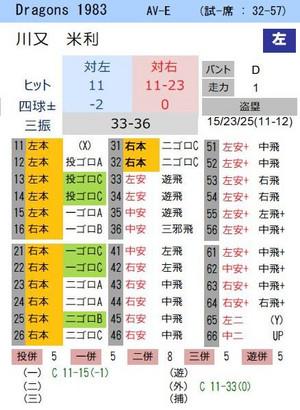 83d_kawamata