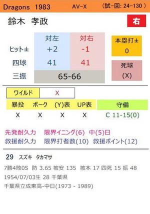 83d_suzuki