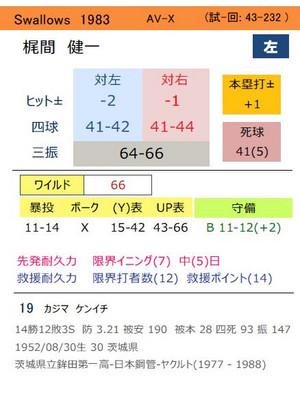 83s_kajima
