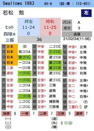 83s_wakamatsu