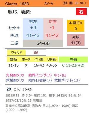 83g_katori