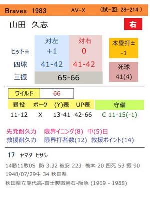 83b_yamada