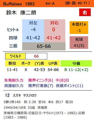 83bu_suzukiyasu