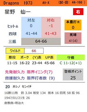 Hoshino1973